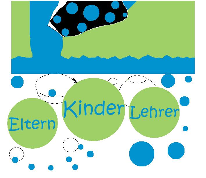 Startseite Logineo NRW LMS - Grundschule Meigen